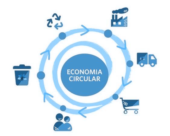 proceso industrial que tiene el galvanizado en la economía circular